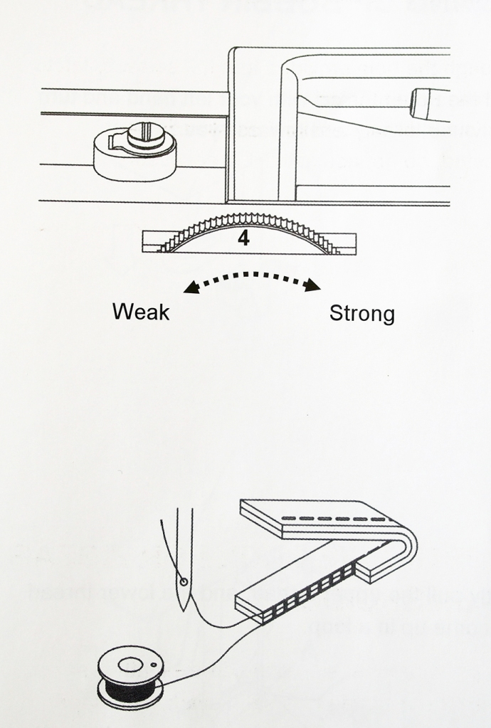 Thread tension on sewing machine